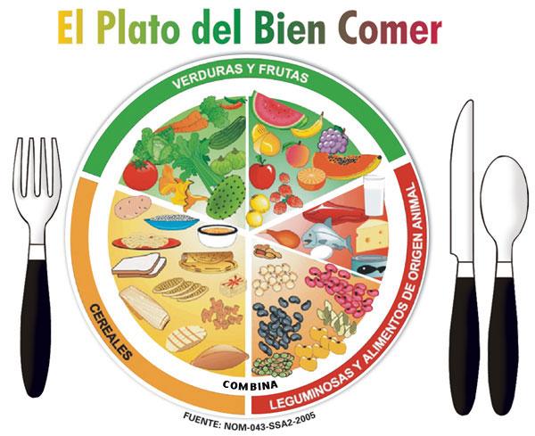 Plato_buenComer